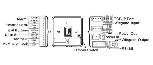 fingerprint access control system  f04